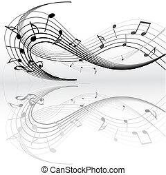 注意到, 音乐
