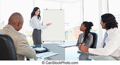 注意深く, プレゼンテーション, まじめである, 3, 従業員, 聞くこと