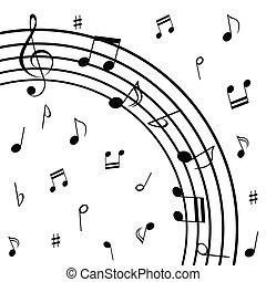 注釋, 窄板, 音樂