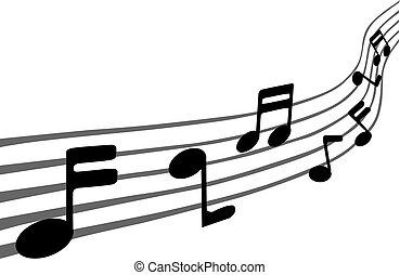 注釋, 音樂, 窄板