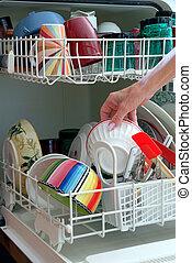 洗浄の 皿