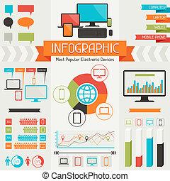 流行, 大多数, infographic, 电子, devices.