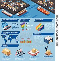 海港, 貨物, 運輸, 服務, 等量, infographic