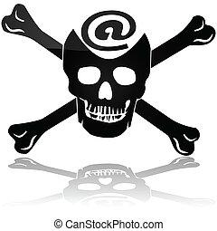 海賊行為, 網