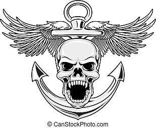 海軍, 頭骨