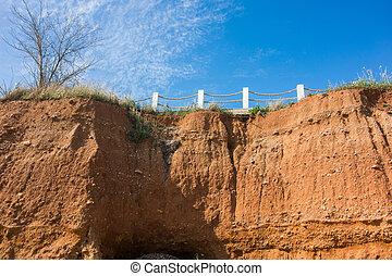 浸食, 土壌