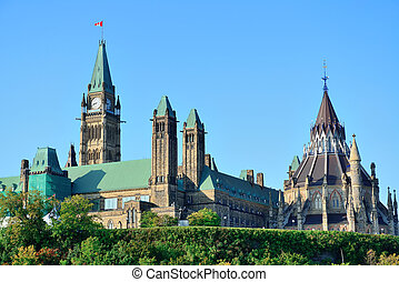 渥太華, 議會小山, 建築物