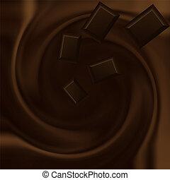 渦巻, チョコレート