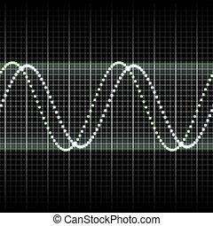 測量, 顯示, 波浪