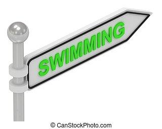 游泳, 箭徵候, 由于, 信件