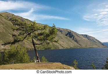 湖, 山光景