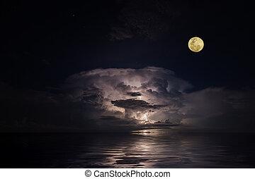 満月, 暗やみに, 空