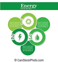源, エネルギー
