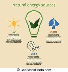 源, エネルギー, 自然, infographics