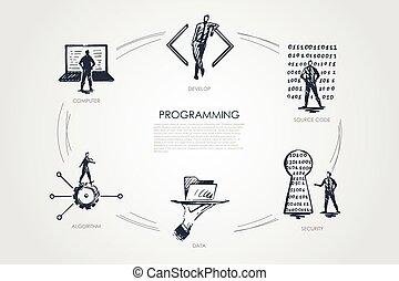 源, 発展しなさい, コード, データ, algorithm, セキュリティー, プログラミング