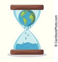 溶けること, 地球, 砂時計