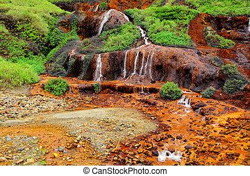 滝, 金, 台湾
