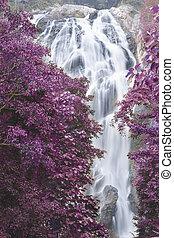 滝, klonglan