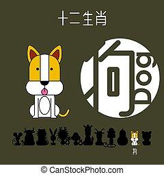 """漢字, 犬, 印, """"dog"""", 黄道帯"""