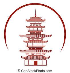 漢語, 寺廟, 符號