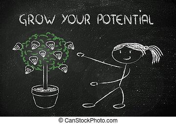 潛力, 人, 才能, 想法, 培養