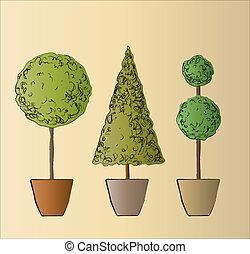 灌木修剪法