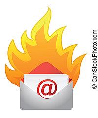 火, メール