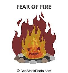 火, 恐れ, pyrophobia, ∥あるいは∥