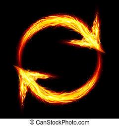 火, 矢, 円