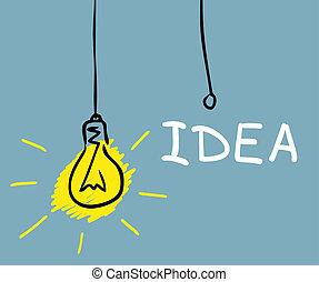 灯泡, 概念, 图