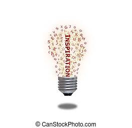 灯泡, 灵感