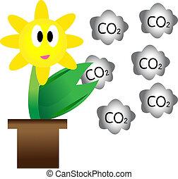 炭素, 減らしなさい, 花, 世界的である, warming., dioxide., 概念
