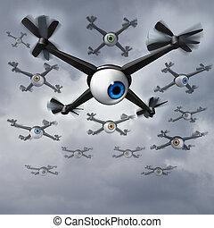 無人機, 問題, プライバシー