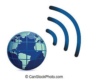 無線, 地球, 接続