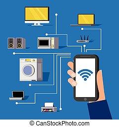 無線, 概念, 技術