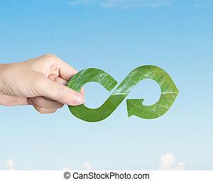 無限点, 保有物, リサイクル, 手, 円, 矢, 葉形, 経済