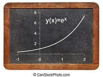 無限, (exponential), 成長