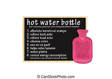 熱水瓶子, 黑板