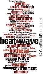 熱, [converted].eps, wave-vertical