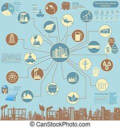 燃料, エネルギー, infographic, 産業
