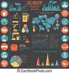 燃料, 産業, infographic