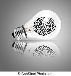 燈泡, 如, 概念