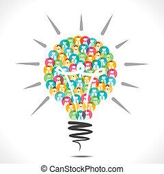 燈泡, 設計, 創造性