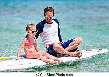 父, 娘, 休暇
