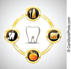 牙齒 關心