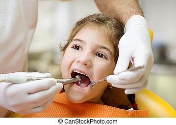牙齿的访问