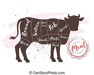 牛肉, ポスター, 切断, ベクトル, テンプレート, ガイド