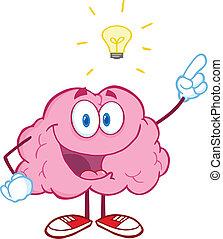 特徴, 脳, 大きい考え