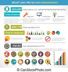 特許, 保護, 考え, infographics