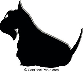 犬, 動物, スコットランドの土地台帳